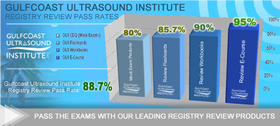 Gulfcoast Ultrasound Institute has a higher pass rate on Registry Review products then the ARDMS has overall!